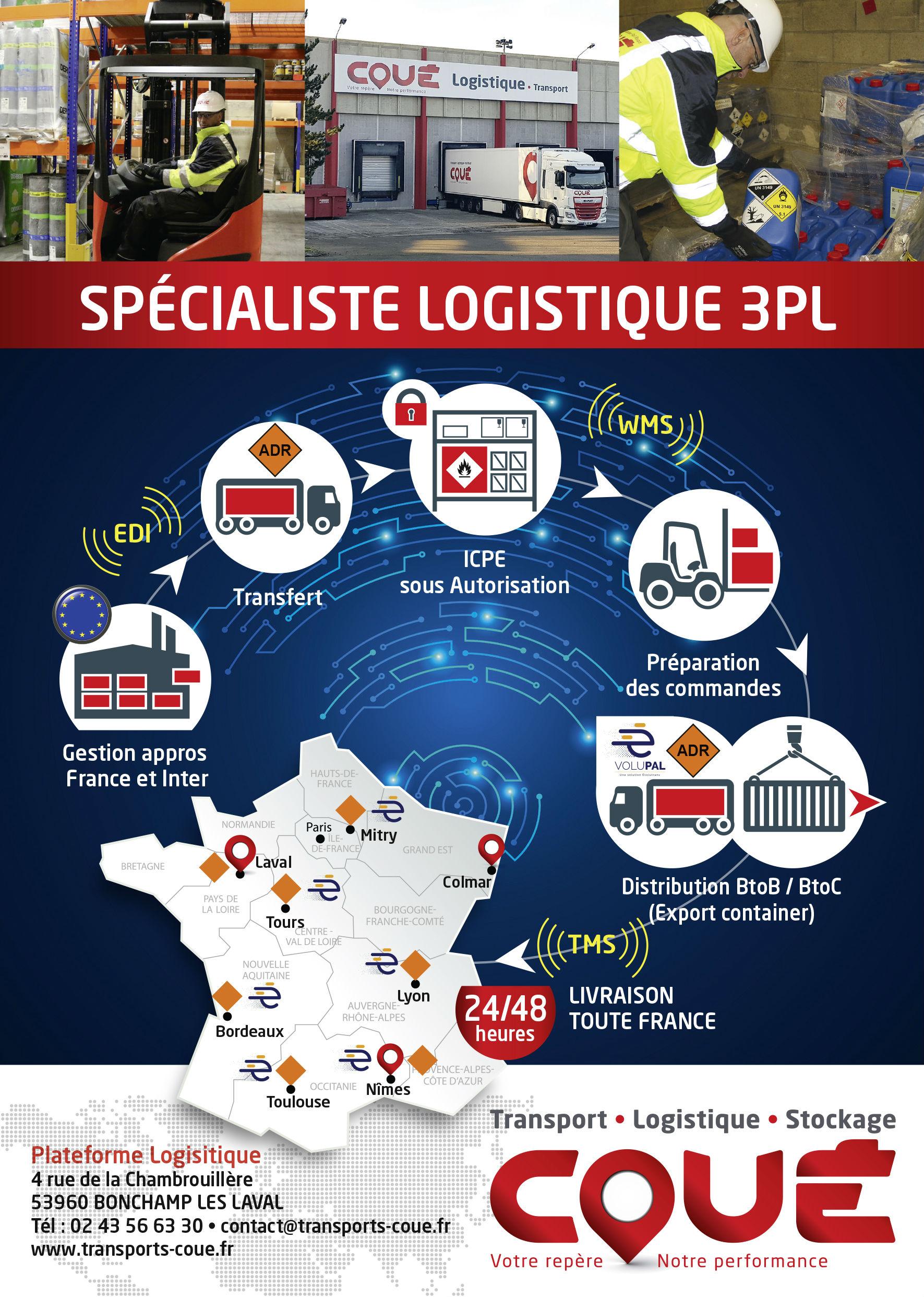 Transports Coue logistique stockage 3PL schema
